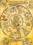 Astrología Clásica