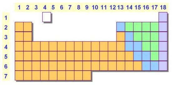 Mapa interactivo tabla peridica muda con nombres quimica gi tiempo restante urtaz Choice Image