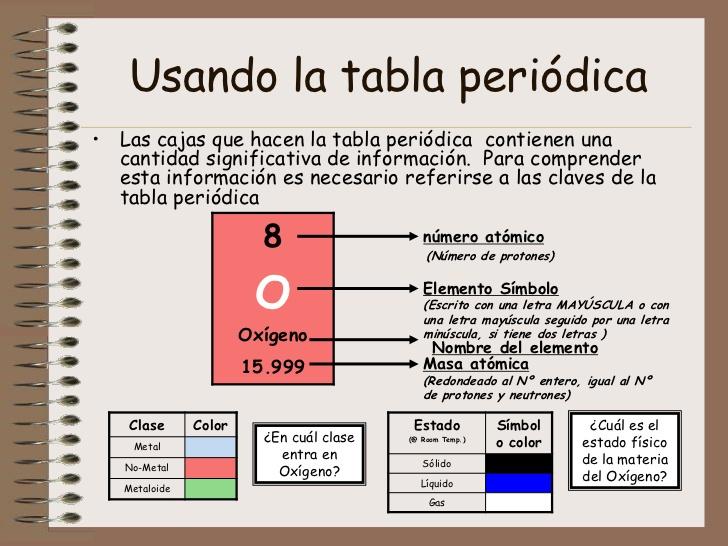 Presentacin tabla periodica 10 secundaria angie carolina c cada elemento qumico contiene un enlace que explica sus propiedades qumicasefectos sobre la saludefectos sobre el medio ambiente datos de aplicacin urtaz Images
