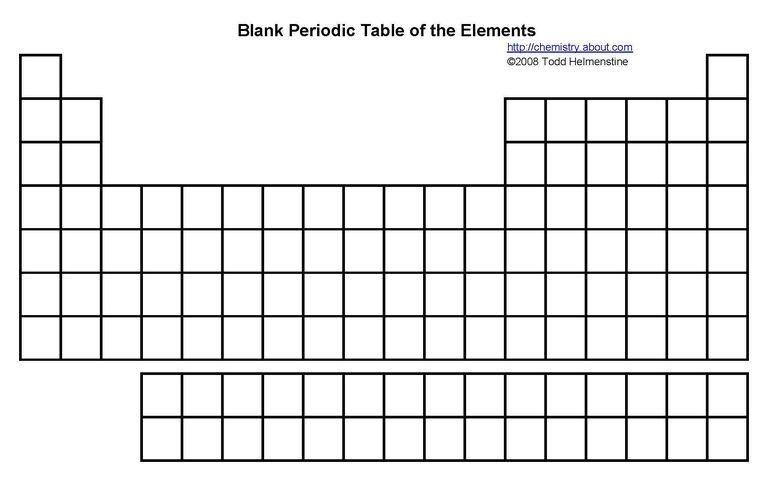 Tabla periodica en blanco interactiva image collections periodic mapa interactivo tabla periodica quimica toni lorente educ haz click en flavorsomefo image collections urtaz Images