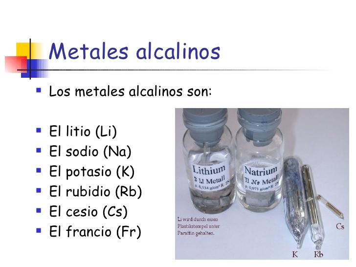 los metales alcalinos corresponden al grupo 1 de la tabla peridica anteriormente grupo i a