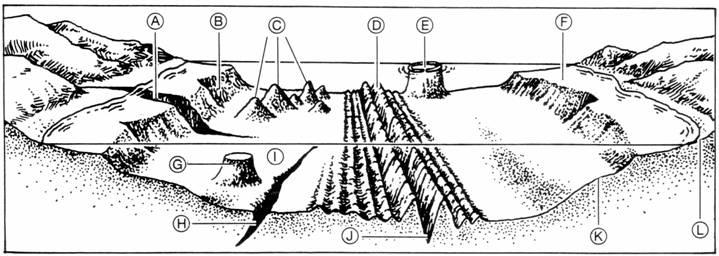 Map Quiz: Ocean Floor Diagram (HS1