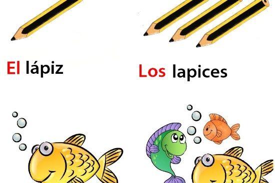 Test: EL PRONOMBRE, EL GENERO Y NUMERO (lengua - 3º primaria ...