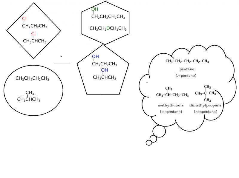 Print Isomeri Di Struttura Chemistry Paolo Carli Educaplay