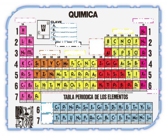 Mapa interactivo tabla peridica tabla periodica margarita g haz click en urtaz Gallery