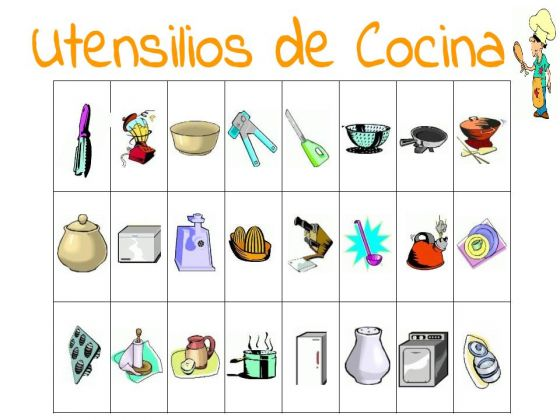 Map Quiz Vocabulario En La Cocina Vocabulario Ele Cocina
