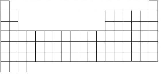 Mapa interactivo tabla periodica muda quimica alex ayguabel tiempo urtaz Choice Image