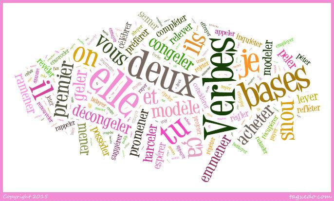 Print Quiz Present Verbes A 2 Bases 1er Blagueurs Langue Conjugaison Present Verbes Deux Bases