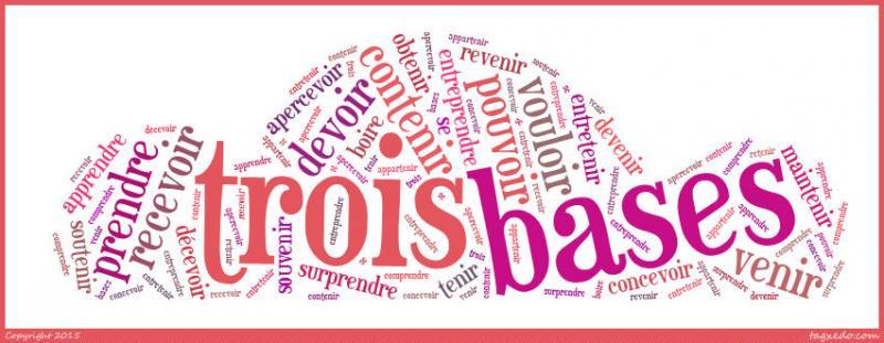 Test Present Verbes A 3 Bases Langue Conjugaison Present Conjugaison Des Verbes Verbes Trois Bases