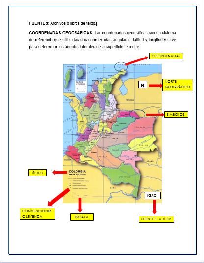 Quiz Los Mapas Y Sus Elementos Geografía 5º Primaria Geografia E Historia