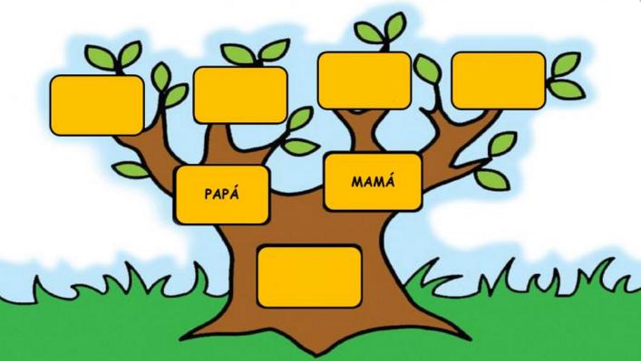 Imprimir árbol Genealógico Casi Sin Nombres Familia Noelia