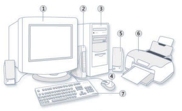 Que Es Una Computadora Y Sus Partes Para Colorear — superbo.ecomvia.info