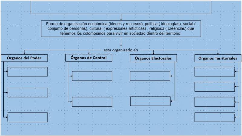 Mapa Interactivo Estructura Del Estado Colombia Historia