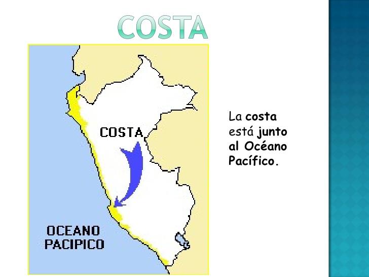 Mapa Para Jugar Donde Esta Departamentos De La Region Costa De